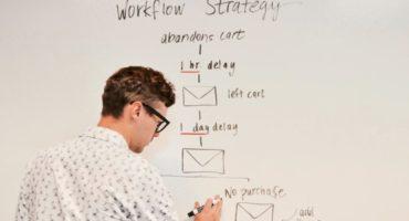 Desdobramento das Diretrizes na Gestão Estratégica do seu Negócio